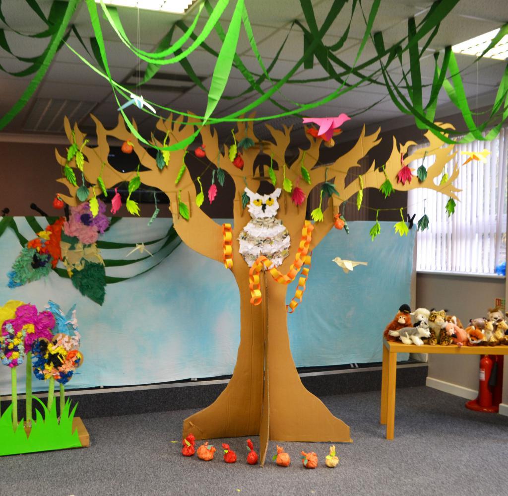 Дерево в классе