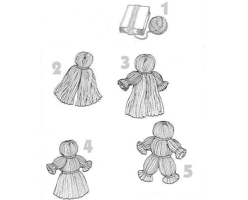 Кукла своими руками из ниток мастер класс