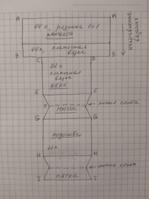 Схема вязания носков-тапочек