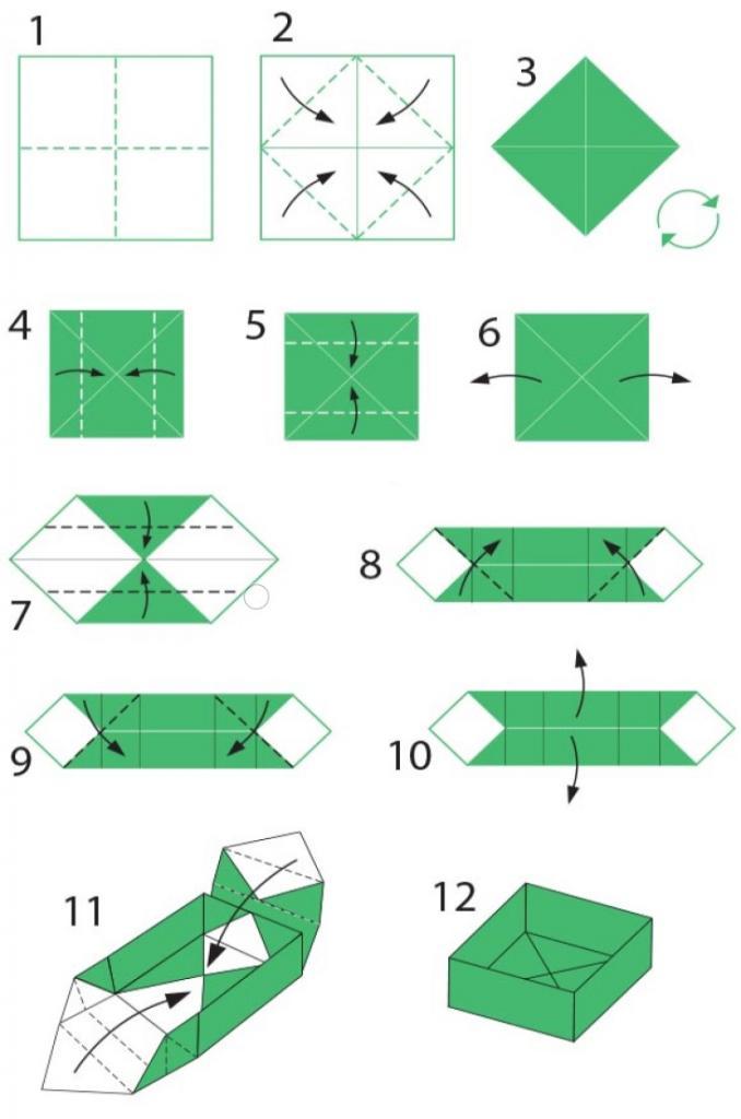 Инструкция по складыванию коробочки