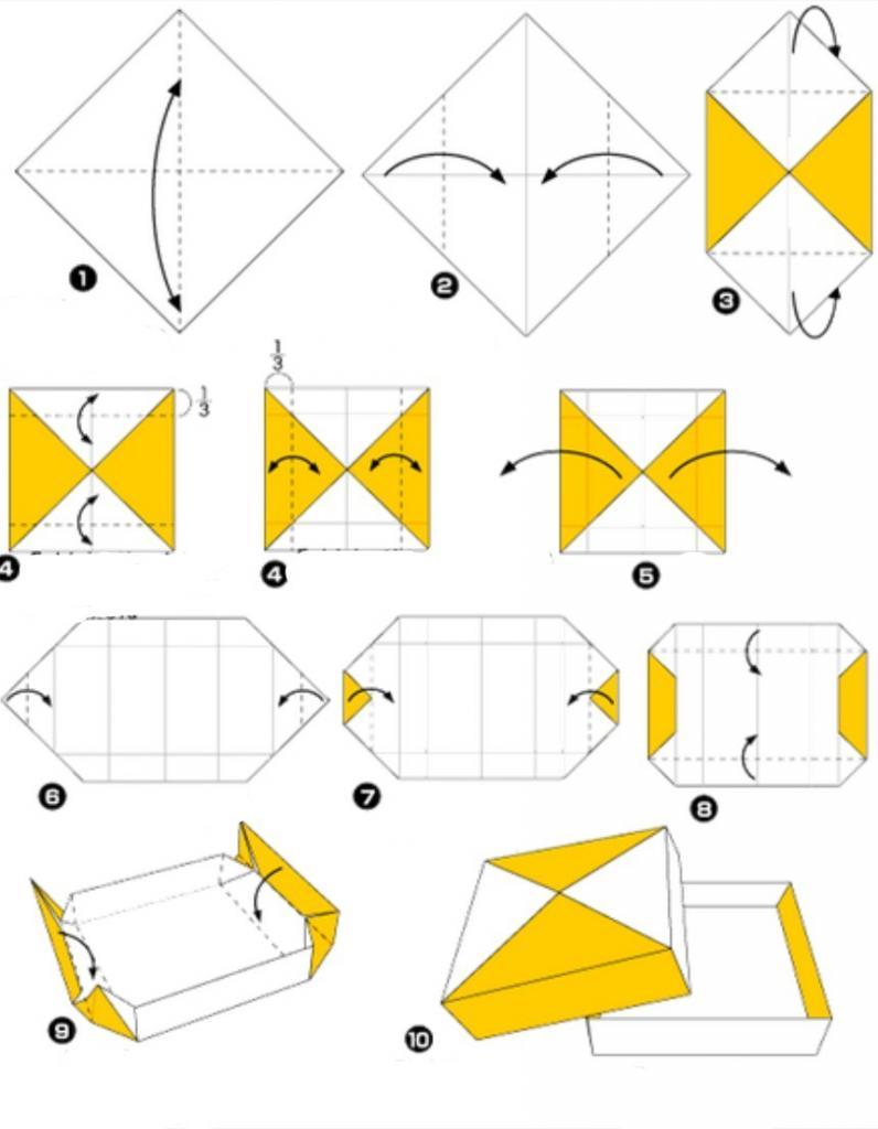 Схема складывания плоской коробочки